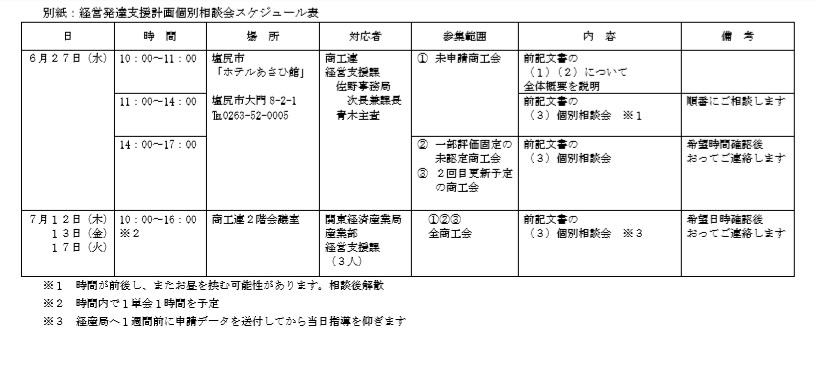 経営発達支援計画個別相談会